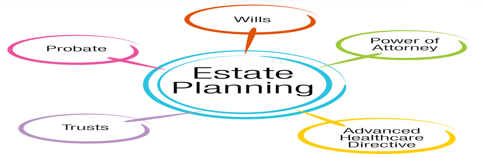 Estate, Tax and Trusts